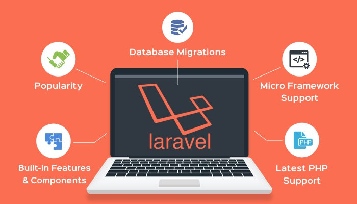 Why_Laravel